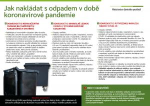 Leták MŽP o odpadech